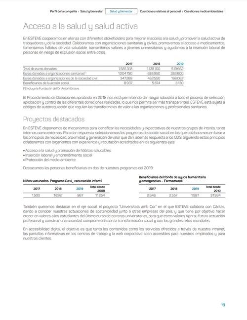 Estado de información no financiera_Estève_AccesoSalud