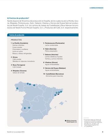 Estado de información no financiera_Nestlé_2019_producción