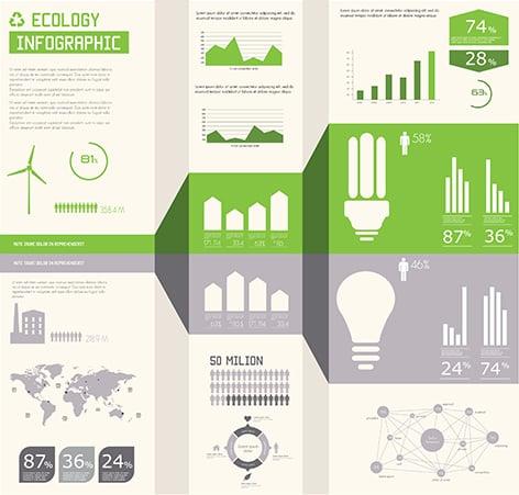 Infographie sur la responsabilité sociale des entreprises