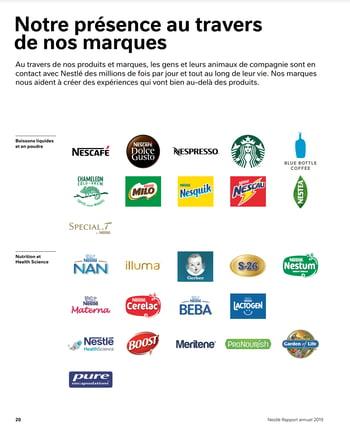 Nestlé-Rapport-informations-non-financières-marques