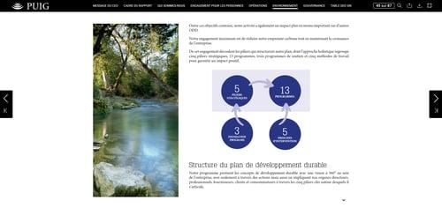 Puig-Rapport-informations-non-financières-piliers